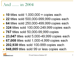Books sold in 2004